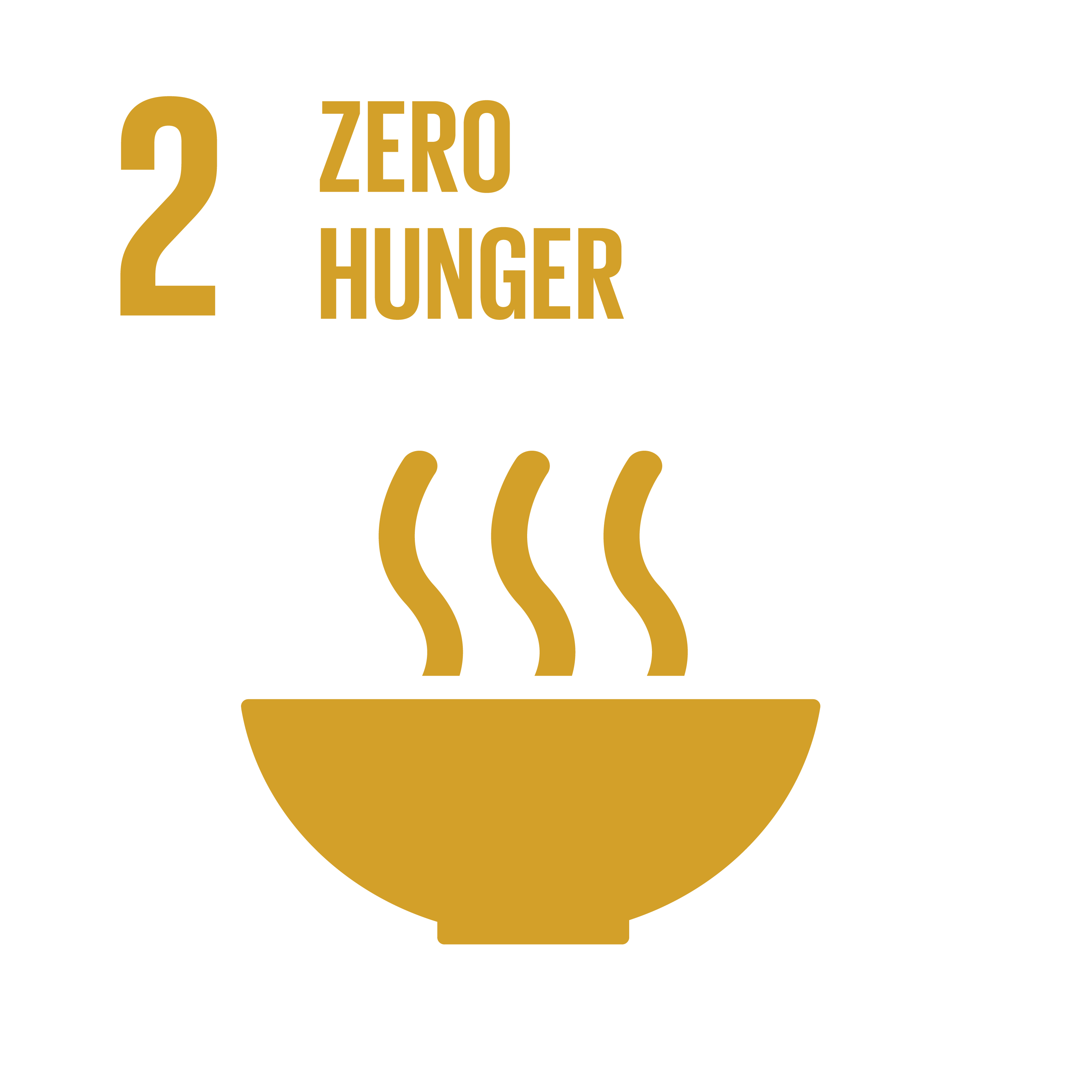 Sustainable Development Goals 02 zero hunger