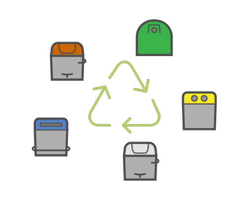 Recyclable Solid waste management